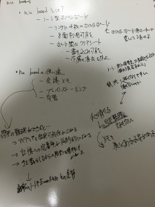 nu boardで思考の整理